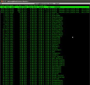 Iotop | MySQL