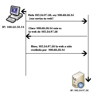 servidor-ordenador.png